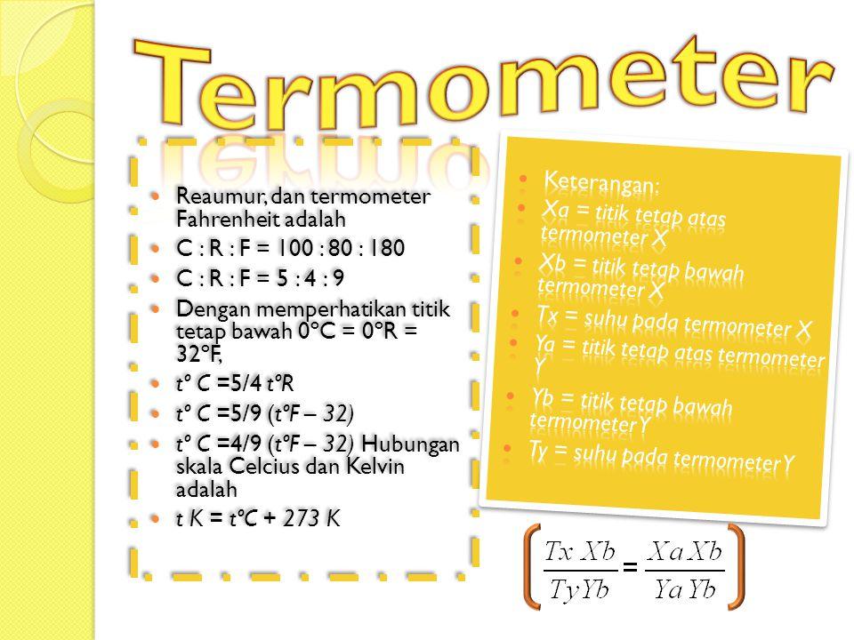 Reaumur, dan termometer Fahrenheit adalah C : R : F = 100 : 80 : 180 C : R : F = 5 : 4 : 9 Dengan memperhatikan titik tetap bawah 0ºC = 0ºR = 32ºF, tº C =5/4 tºR tº C =5/9 (tºF – 32) tº C =4/9 (tºF – 32) Hubungan skala Celcius dan Kelvin adalah t K = tºC + 273 K Reaumur, dan termometer Fahrenheit adalah C : R : F = 100 : 80 : 180 C : R : F = 5 : 4 : 9 Dengan memperhatikan titik tetap bawah 0ºC = 0ºR = 32ºF, tº C =5/4 tºR tº C =5/9 (tºF – 32) tº C =4/9 (tºF – 32) Hubungan skala Celcius dan Kelvin adalah t K = tºC + 273 K
