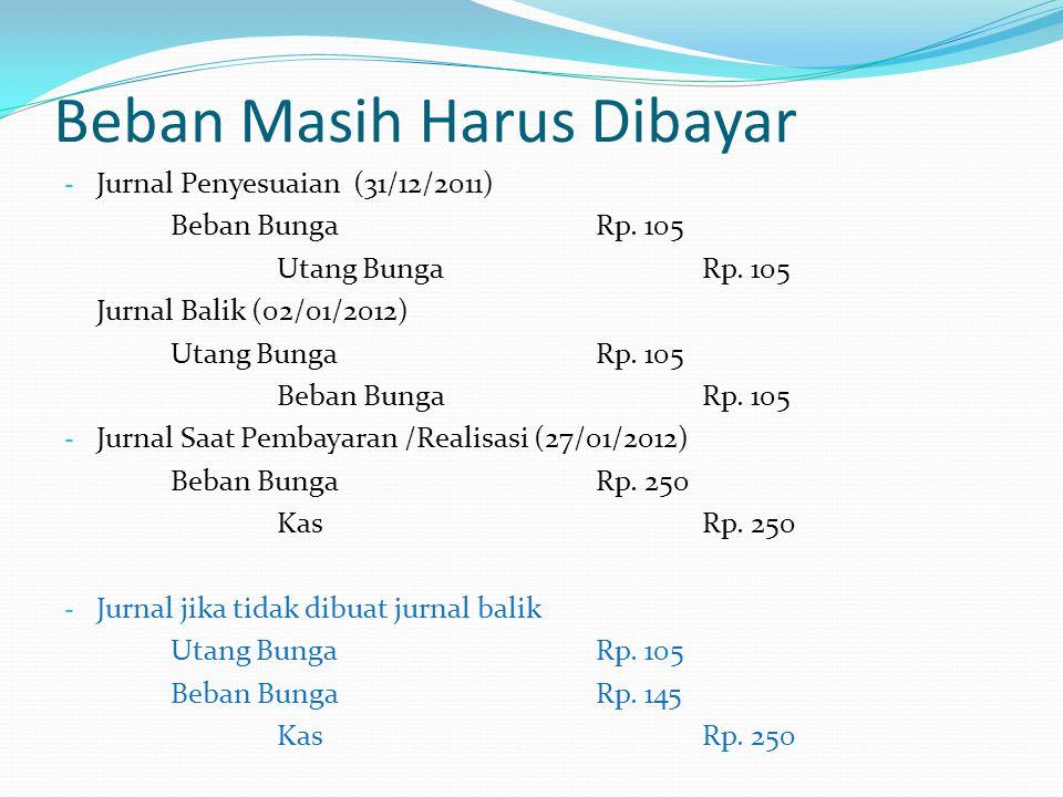 Beban Masih Harus Dibayar - Jurnal Penyesuaian (31/12/2011) Beban BungaRp. 105 Utang BungaRp. 105 Jurnal Balik (02/01/2012) Utang BungaRp. 105 Beban B