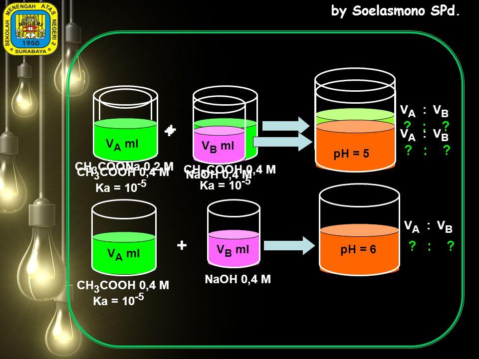 by Soelasmono SPd.V A ml V B ml pH = 5 CH 3 COONa 0,2 M + CH 3 COOH 0,4 M Ka = 10 -5 V A : V B .