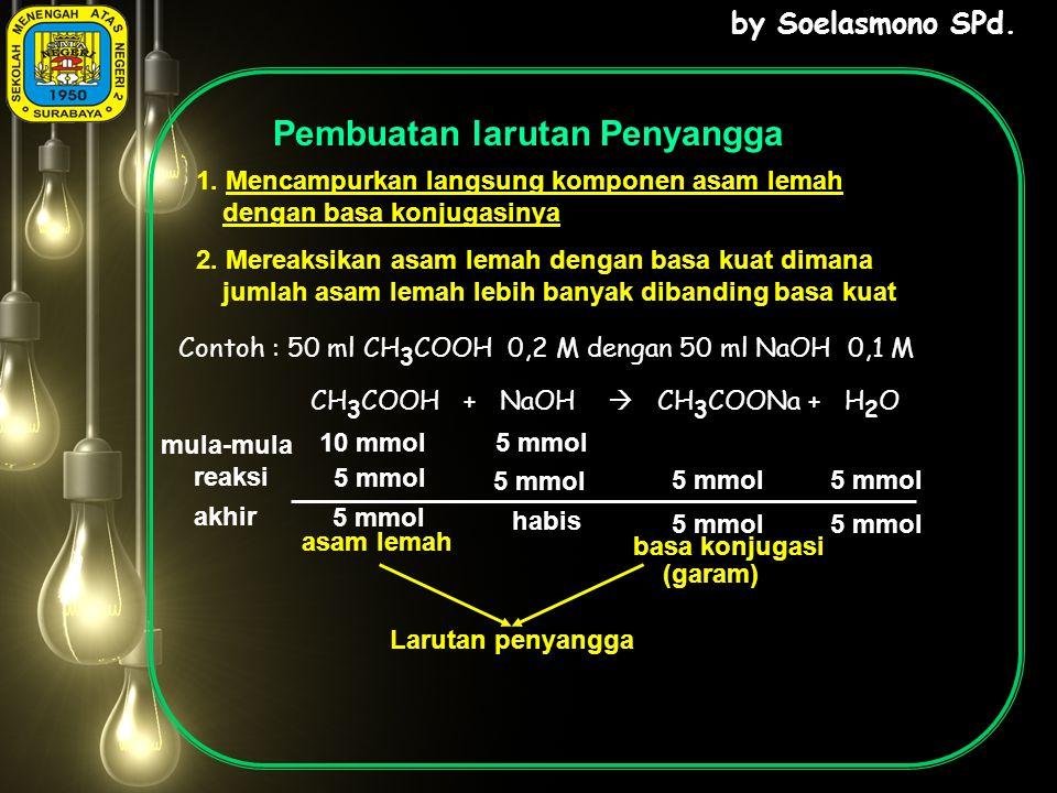 by Soelasmono SPd.Pembuatan larutan Penyangga 1.