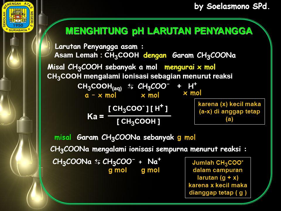by Soelasmono SPd.MENGHITUNG pH LARUTAN PENYANGGA Larutan Penyangga asam : dengan Garam CH 3 COONa Asam Lemah : CH 3 COOH CH 3 COOH mengalami ionisasi sebagian menurut reaksi CH 3 COOH (aq) ⇆ CH 3 COO - + H + Ka = [ CH 3 COO - ] [ H + ] [ CH 3 COOH ] CH 3 COONa mengalami ionisasi sempurna menurut reaksi : CH 3 COONa ⇆ CH 3 COO - + Na + misal Garam CH 3 COONa sebanyak g mol g molg mol Misal CH 3 COOH sebanyak a mol mengurai x mol a – x mol x mol x mol karena (x) kecil maka (a-x) di anggap tetap (a) Jumlah CH 3 COO - dalam campuran larutan (g + x) karena x kecil maka dianggap tetap ( g )