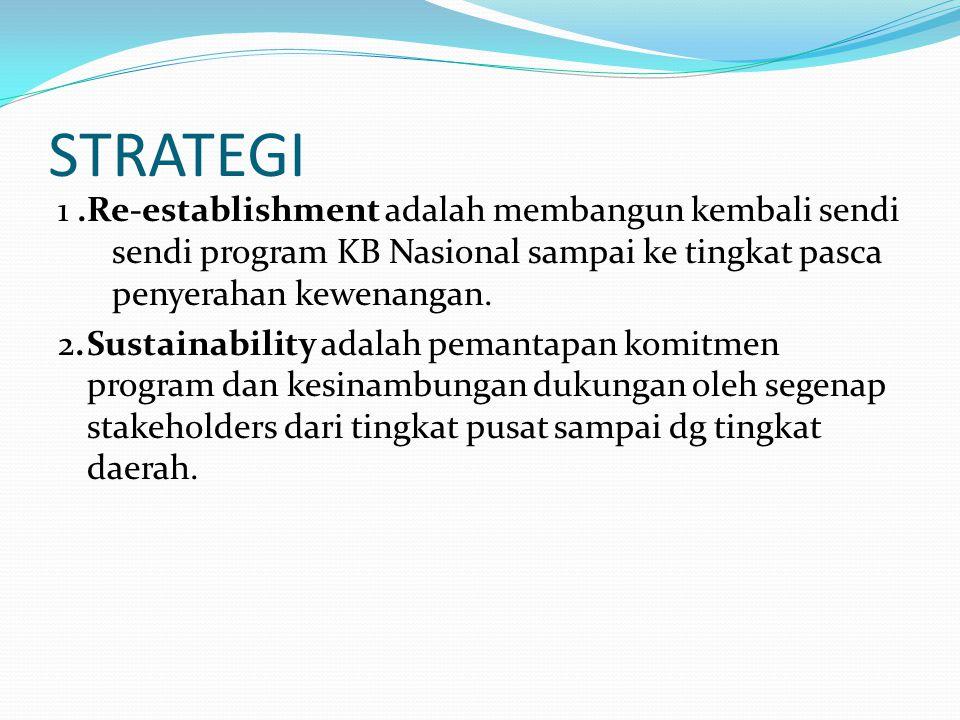 STRATEGI 1.Re-establishment adalah membangun kembali sendi sendi program KB Nasional sampai ke tingkat pasca penyerahan kewenangan. 2.Sustainability a