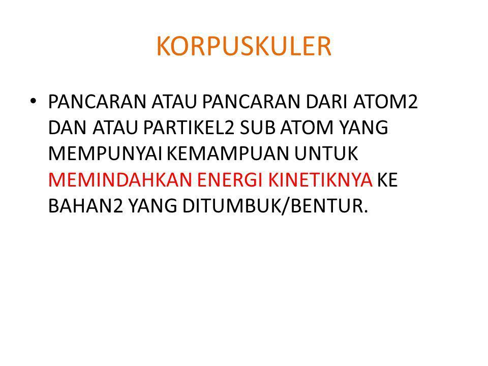 KORPUSKULER PANCARAN ATAU PANCARAN DARI ATOM2 DAN ATAU PARTIKEL2 SUB ATOM YANG MEMPUNYAI KEMAMPUAN UNTUK MEMINDAHKAN ENERGI KINETIKNYA KE BAHAN2 YANG DITUMBUK/BENTUR.