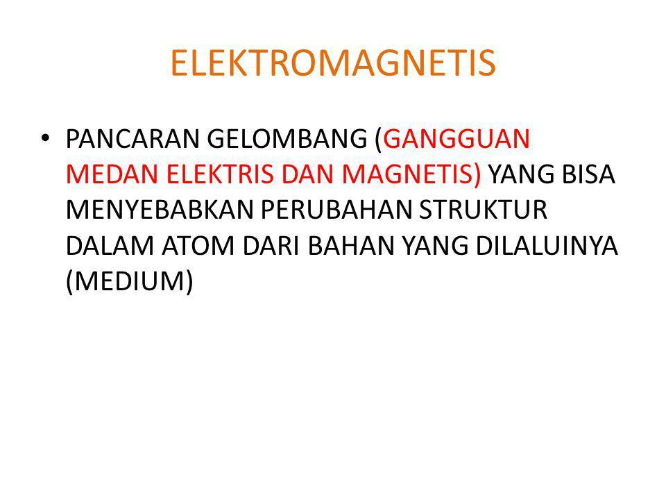 ELEKTROMAGNETIS PANCARAN GELOMBANG (GANGGUAN MEDAN ELEKTRIS DAN MAGNETIS) YANG BISA MENYEBABKAN PERUBAHAN STRUKTUR DALAM ATOM DARI BAHAN YANG DILALUINYA (MEDIUM)