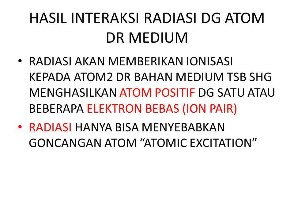 HASIL INTERAKSI RADIASI DG ATOM DR MEDIUM RADIASI AKAN MEMBERIKAN IONISASI KEPADA ATOM2 DR BAHAN MEDIUM TSB SHG MENGHASILKAN ATOM POSITIF DG SATU ATAU BEBERAPA ELEKTRON BEBAS (ION PAIR) RADIASI HANYA BISA MENYEBABKAN GONCANGAN ATOM ATOMIC EXCITATION