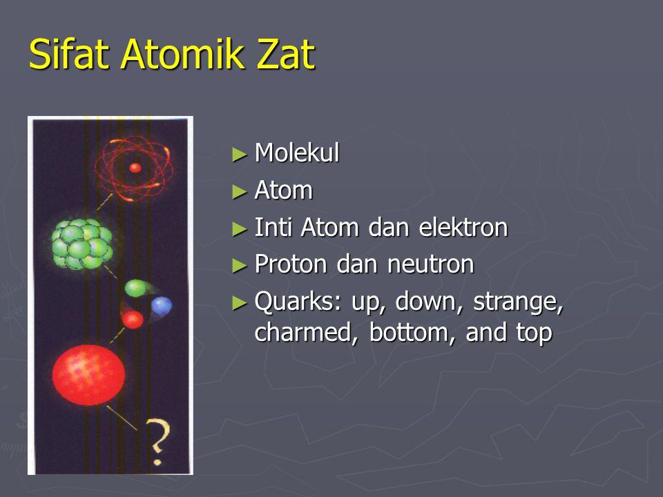 Fisika Umum (MA-301) Sifat-sifat Zat  Padat  Gas  Cair  Plasma Topik hari ini