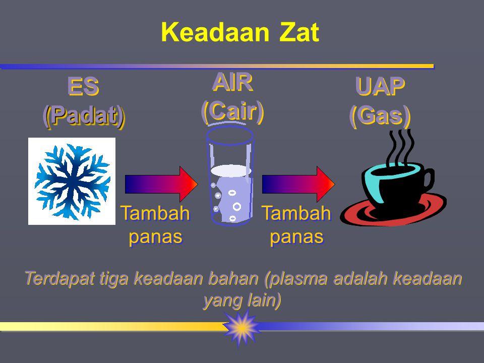 Antimateri ► Materi tersusun atas atom-atom dengan intinya yang bermuatan positif dan elektron-elektron yang bermuatan negatif ► Antimateri tersusun a