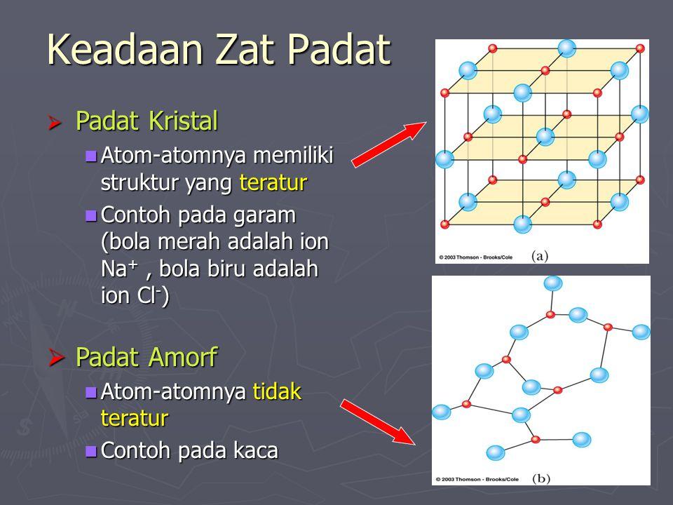 Keadaan Zat Padat  Volume tetap  Bentuk tetap  Molekul-molekulnya berada pada posisi yang tetap karena gaya listrik dan bergetar terhadap posisi ke