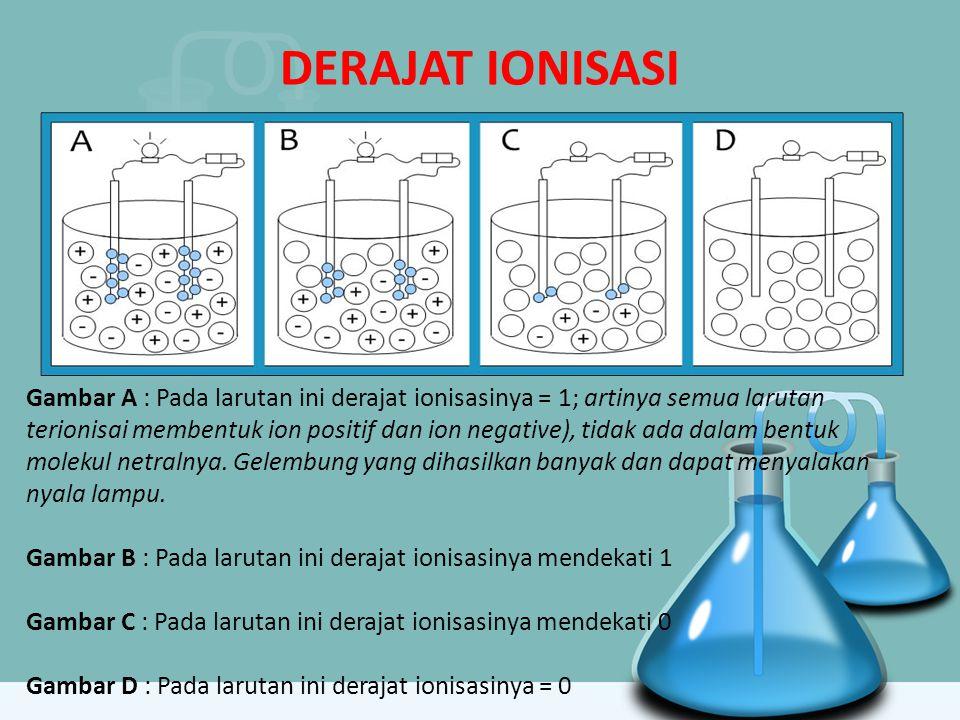 DERAJAT IONISASI Gambar A : Pada larutan ini derajat ionisasinya = 1; artinya semua larutan terionisai membentuk ion positif dan ion negative), tidak