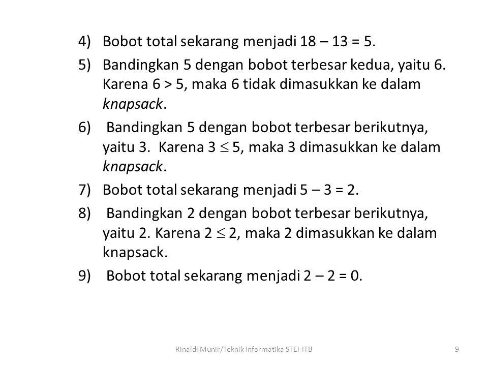 4)Bobot total sekarang menjadi 18 – 13 = 5. 5)Bandingkan 5 dengan bobot terbesar kedua, yaitu 6. Karena 6 > 5, maka 6 tidak dimasukkan ke dalam knapsa