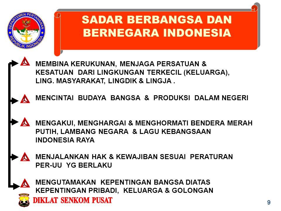 PSYCOLOGICAL - pemahaman ideologi negara (Pancasila & UUD 1945) - nilai-nilai luhur bangsa - wawasan kebangsaan - persatuan & kesatuan bangsa - kesadaran bela negara PHYSICAL - perjuangan mengisi kemerdekaan - pengabdian sesuai profesi - menjunjung tinggi nama Indonesia di dunia internasional (mll kesenian, OR,dll) - penanganan bencana & menghadapi ancaman non militer lainnya ( ekonomi, sosial, budaya, dsb ) Menghadapi ancaman militer.