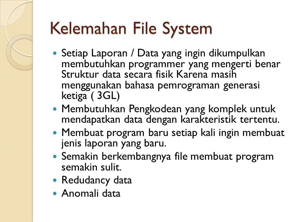Kelemahan File System Setiap Laporan / Data yang ingin dikumpulkan membutuhkan programmer yang mengerti benar Struktur data secara fisik Karena masih