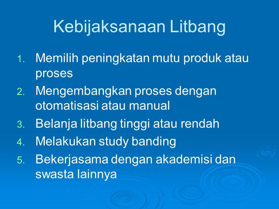 Kebijaksanaan Litbang 1. 1. Memilih peningkatan mutu produk atau proses 2. 2. Mengembangkan proses dengan otomatisasi atau manual 3. 3. Belanja litban