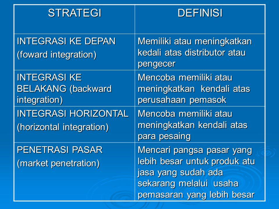 STRATEGIDEFINISI INTEGRASI KE DEPAN (foward integration) Memiliki atau meningkatkan kedali atas distributor atau pengecer INTEGRASI KE BELAKANG (backward integration) Mencoba memiliki atau meningkatkan kendali atas perusahaan pemasok INTEGRASI HORIZONTAL (horizontal integration) Mencoba memiliki atau meningkatkan kendali atas para pesaing PENETRASI PASAR (market penetration) Mencari pangsa pasar yang lebih besar untuk produk atu jasa yang sudah ada sekarang melalui usaha pemasaran yang lebih besar