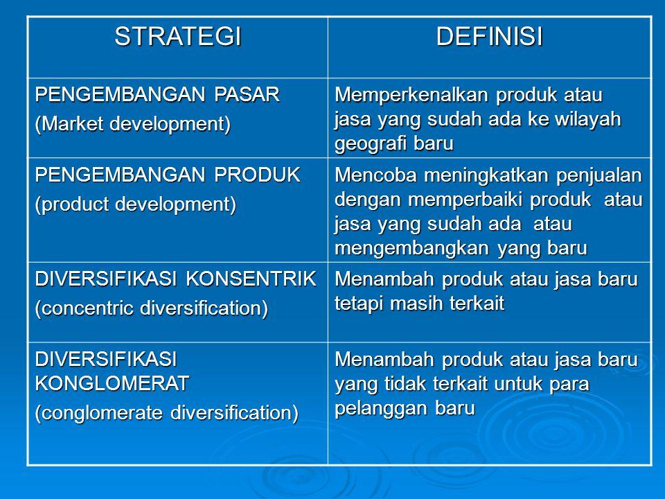 STRATEGIDEFINISI PENGEMBANGAN PASAR (Market development) Memperkenalkan produk atau jasa yang sudah ada ke wilayah geografi baru PENGEMBANGAN PRODUK (product development) Mencoba meningkatkan penjualan dengan memperbaiki produk atau jasa yang sudah ada atau mengembangkan yang baru DIVERSIFIKASI KONSENTRIK (concentric diversification) Menambah produk atau jasa baru tetapi masih terkait DIVERSIFIKASI KONGLOMERAT (conglomerate diversification) Menambah produk atau jasa baru yang tidak terkait untuk para pelanggan baru