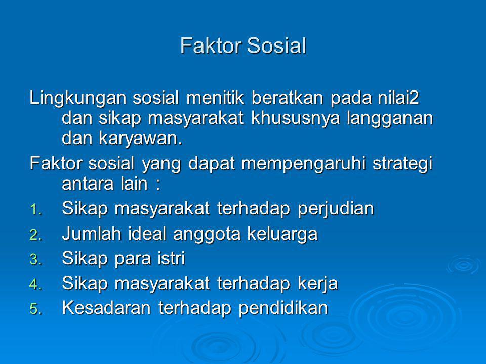 Faktor Sosial Lingkungan sosial menitik beratkan pada nilai2 dan sikap masyarakat khususnya langganan dan karyawan. Faktor sosial yang dapat mempengar