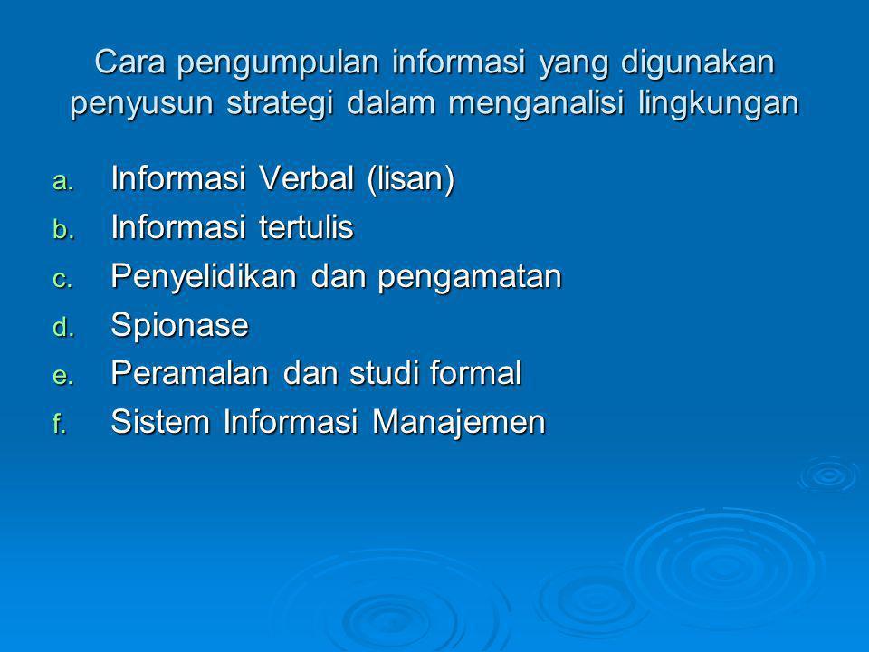 Cara pengumpulan informasi yang digunakan penyusun strategi dalam menganalisi lingkungan a. Informasi Verbal (lisan) b. Informasi tertulis c. Penyelid