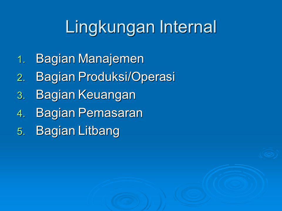Lingkungan Internal 1. Bagian Manajemen 2. Bagian Produksi/Operasi 3. Bagian Keuangan 4. Bagian Pemasaran 5. Bagian Litbang