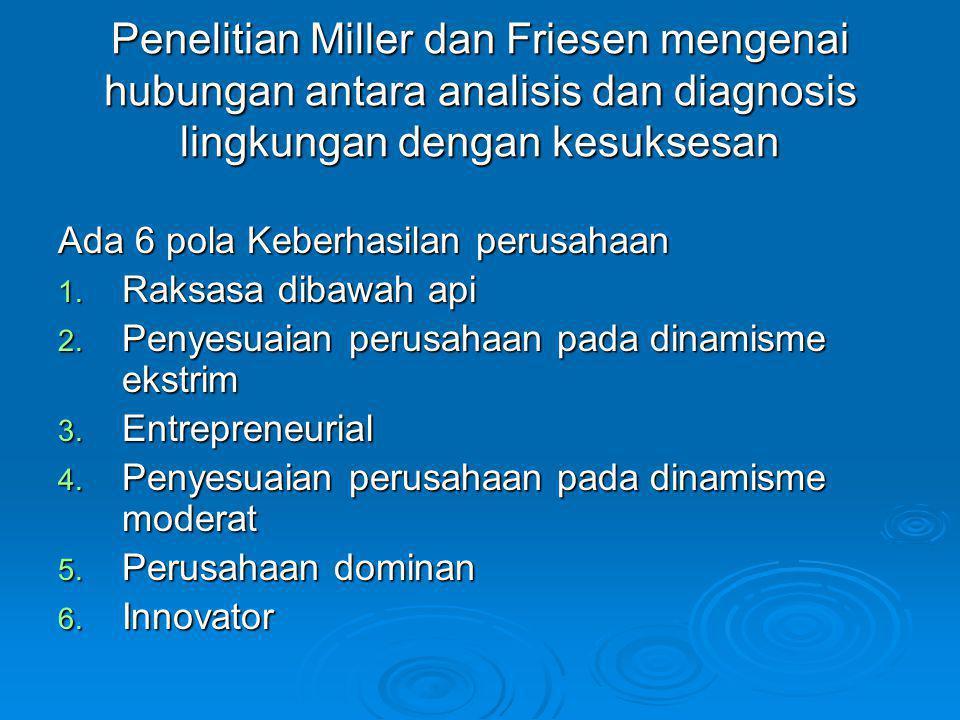 Penelitian Miller dan Friesen mengenai hubungan antara analisis dan diagnosis lingkungan dengan kesuksesan Ada 6 pola Keberhasilan perusahaan 1. Raksa