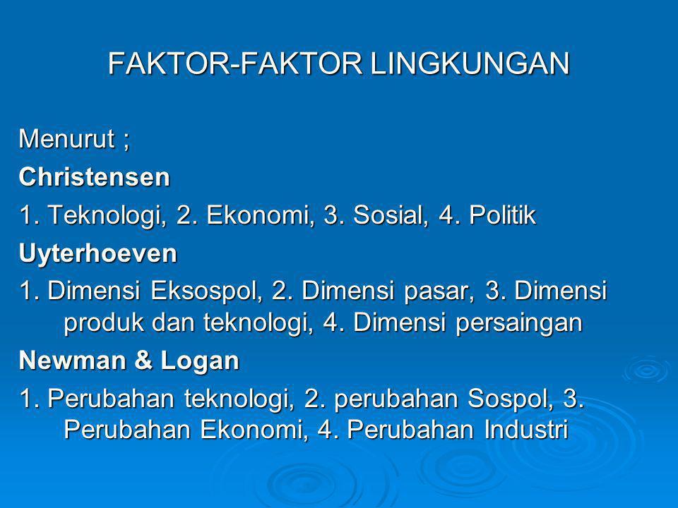 FAKTOR-FAKTOR LINGKUNGAN Menurut ; Christensen 1. Teknologi, 2. Ekonomi, 3. Sosial, 4. Politik Uyterhoeven 1. Dimensi Eksospol, 2. Dimensi pasar, 3. D