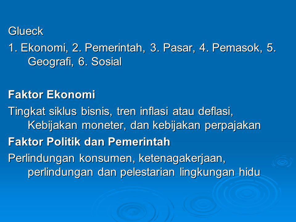 Glueck 1. Ekonomi, 2. Pemerintah, 3. Pasar, 4. Pemasok, 5. Geografi, 6. Sosial Faktor Ekonomi Tingkat siklus bisnis, tren inflasi atau deflasi, Kebija