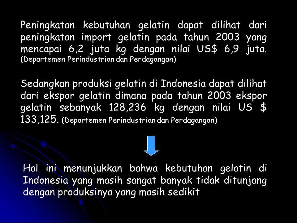 Peningkatan kebutuhan gelatin dapat dilihat dari peningkatan import gelatin pada tahun 2003 yang mencapai 6,2 juta kg dengan nilai US$ 6,9 juta. (Depa