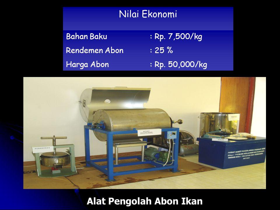 Nilai Ekonomi Bahan Baku : Rp. 7,500/kg Rendemen Abon: 25 % Harga Abon: Rp. 50,000/kg Alat Pengolah Abon Ikan