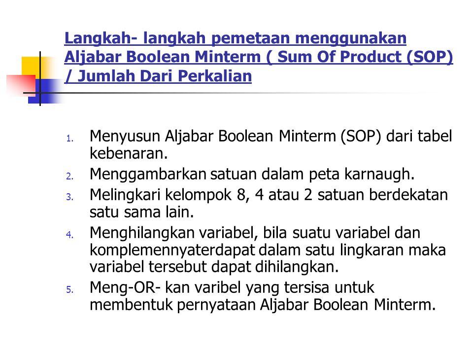 Langkah- langkah pemetaan menggunakan Aljabar Boolean Minterm ( Sum Of Product (SOP) / Jumlah Dari Perkalian 1. Menyusun Aljabar Boolean Minterm (SOP)