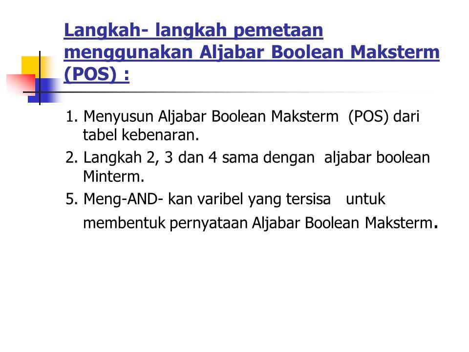 Langkah- langkah pemetaan menggunakan Aljabar Boolean Maksterm (POS) : 1. Menyusun Aljabar Boolean Maksterm (POS) dari tabel kebenaran. 2. Langkah 2,