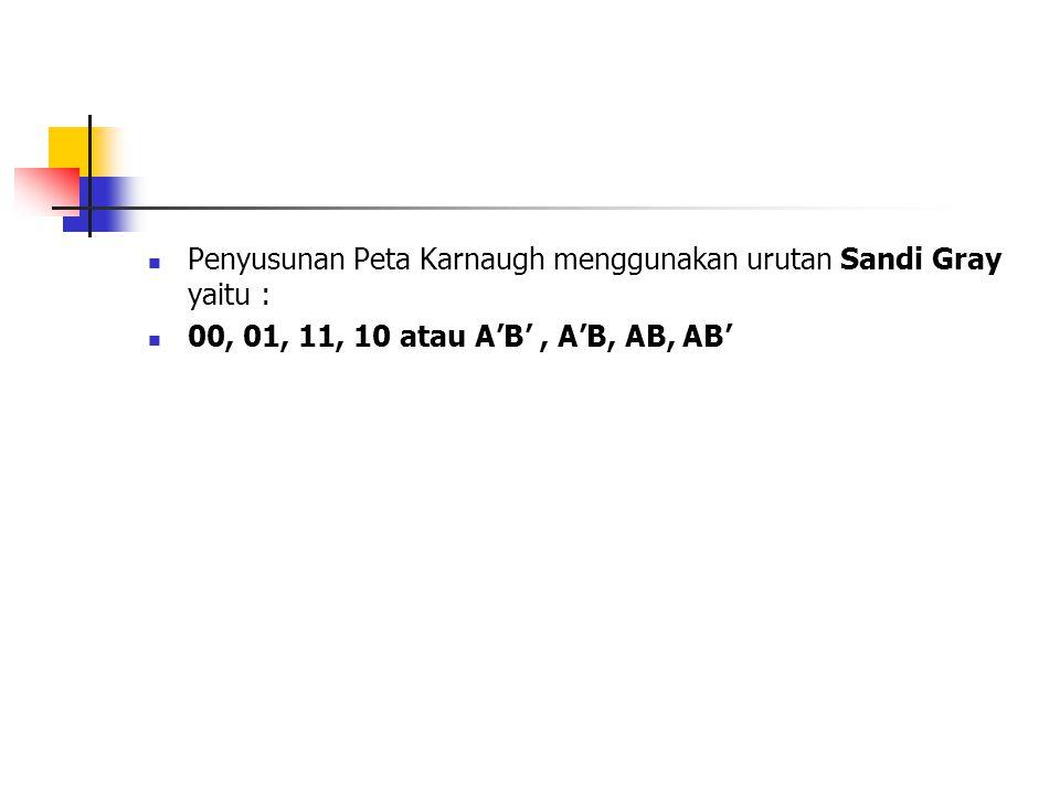 Penyusunan Peta Karnaugh menggunakan urutan Sandi Gray yaitu : 00, 01, 11, 10 atau A'B', A'B, AB, AB'