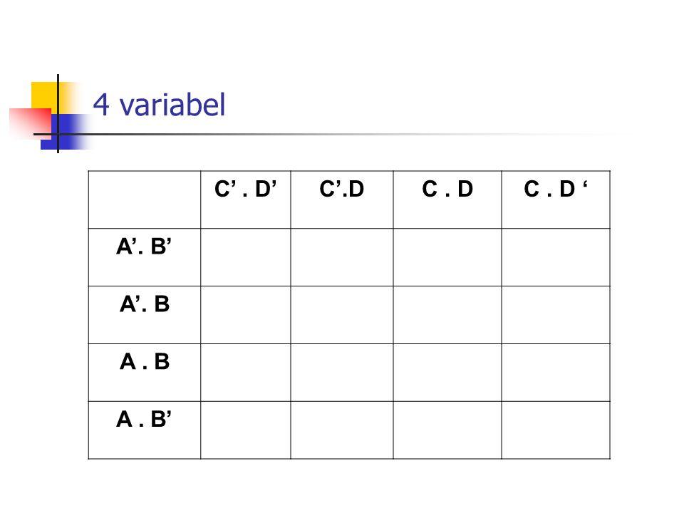 4 variabel C'. D'C'.DC. DC. D ' A'. B' A'. B A. B A. B'