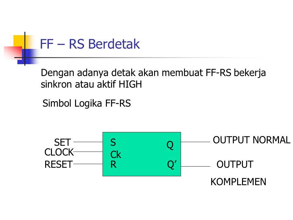 FF – RS Berdetak Dengan adanya detak akan membuat FF-RS bekerja sinkron atau aktif HIGH Simbol Logika FF-RS SET RESET OUTPUT NORMAL OUTPUT KOMPLEMEN Q' Q S R CLOCK Ck
