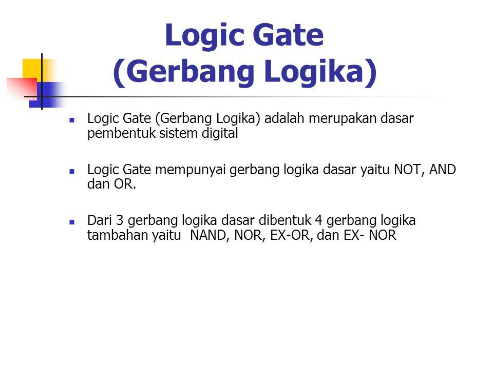 Logic Gate (Gerbang Logika) Logic Gate (Gerbang Logika) adalah merupakan dasar pembentuk sistem digital Logic Gate mempunyai gerbang logika dasar yait