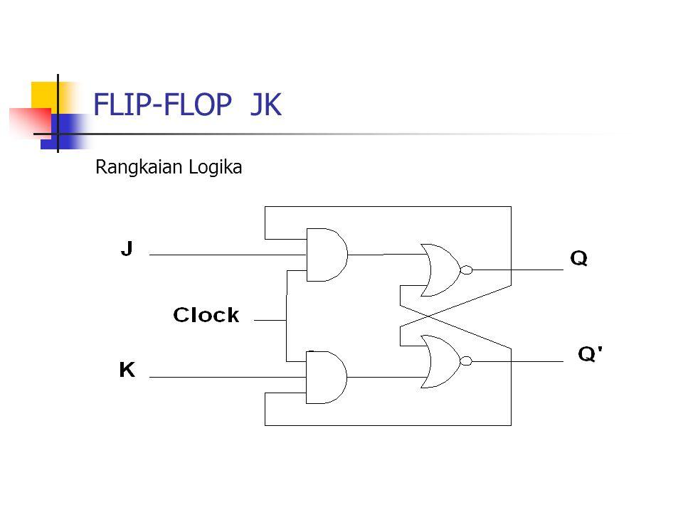 FLIP-FLOP JK Rangkaian Logika