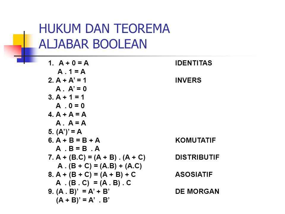 HUKUM DAN TEOREMA ALJABAR BOOLEAN 1.A + 0 = A A. 1 = A 2. A + A' = 1 A. A' = 0 3. A + 1 = 1 A. 0 = 0 4. A + A = A A. A = A 5. (A')' = A 6. A + B = B +