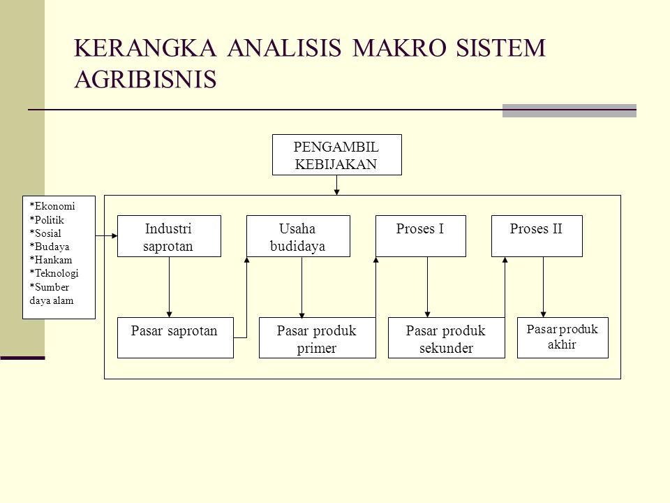 Analisis Makro Sistem Agribisnis Kebutuhan pengembangan : - Infrastruktur pedesaan - Kebijakan agroindustri pedesaan - Kebijakan agroindustri padat karya - Kebijakan distribusi nilai tambah - Kebijakan pemerataan - Percepatan pembangunan - Perencanaan secara terpadu Sasaran&target pengembangan - Pemerataan distribusi nilai tambah - Pemerataan tenaga kerja - Mengurangi kesenjangan desa dan kota - Meningkatkan infrastruktur desa - Menghemat devisa - Meningkatkan PDB dan pendapatan nasional - Kelestarian alam