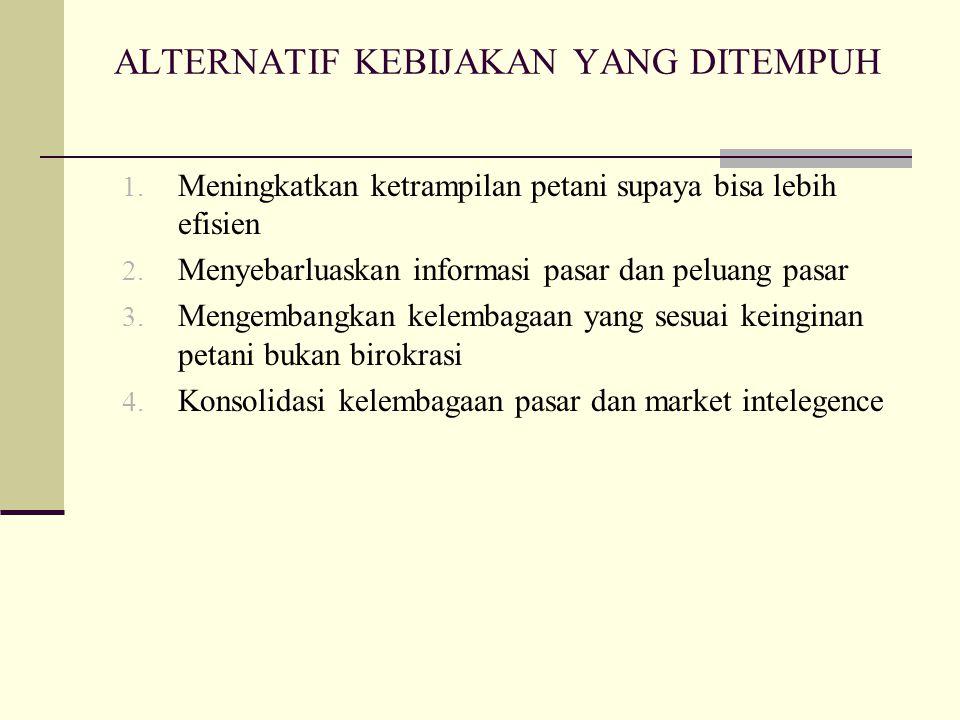 4 ASPEK POKOK PENGEMBANGAN PERTANIAN 1.RESOURCES ENDOWMENT 2.