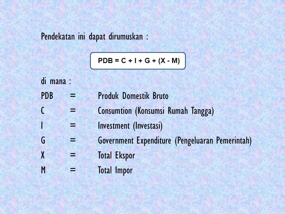 Pendekatan ini dapat dirumuskan : di mana : PDB=Produk Domestik Bruto C=Consumtion (Konsumsi Rumah Tangga) I=Investment (Investasi) G=Government Expen