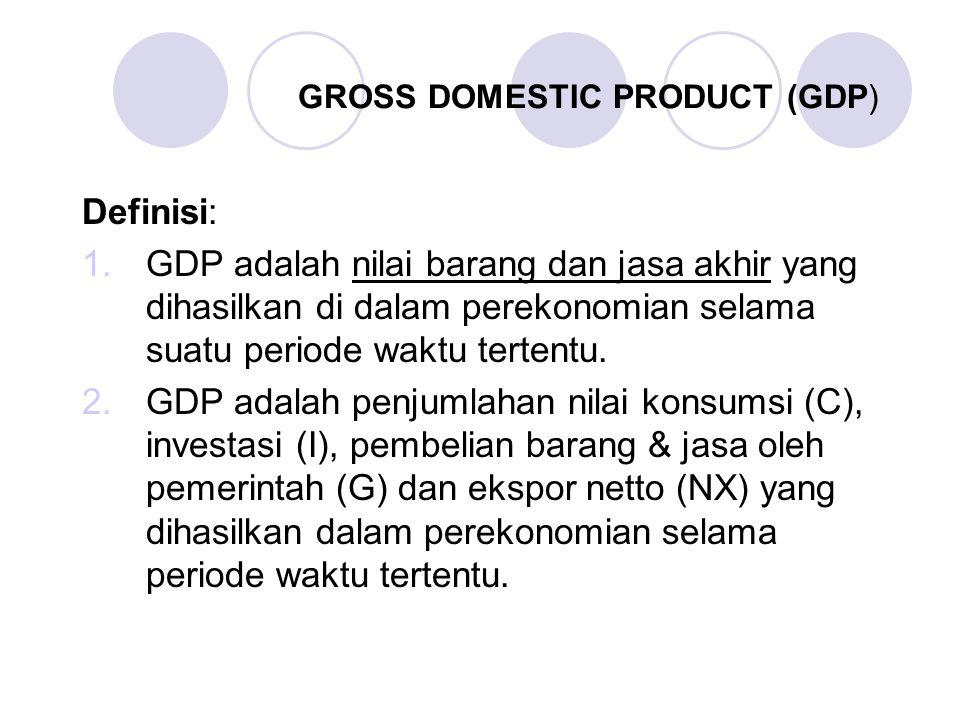 GROSS DOMESTIC PRODUCT (GDP) Definisi: 1.GDP adalah nilai barang dan jasa akhir yang dihasilkan di dalam perekonomian selama suatu periode waktu terte