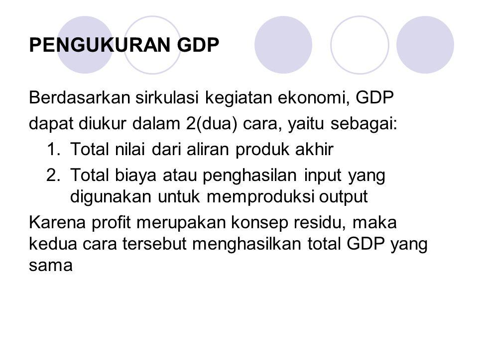 PENGUKURAN GDP Berdasarkan sirkulasi kegiatan ekonomi, GDP dapat diukur dalam 2(dua) cara, yaitu sebagai: 1.Total nilai dari aliran produk akhir 2.Total biaya atau penghasilan input yang digunakan untuk memproduksi output Karena profit merupakan konsep residu, maka kedua cara tersebut menghasilkan total GDP yang sama
