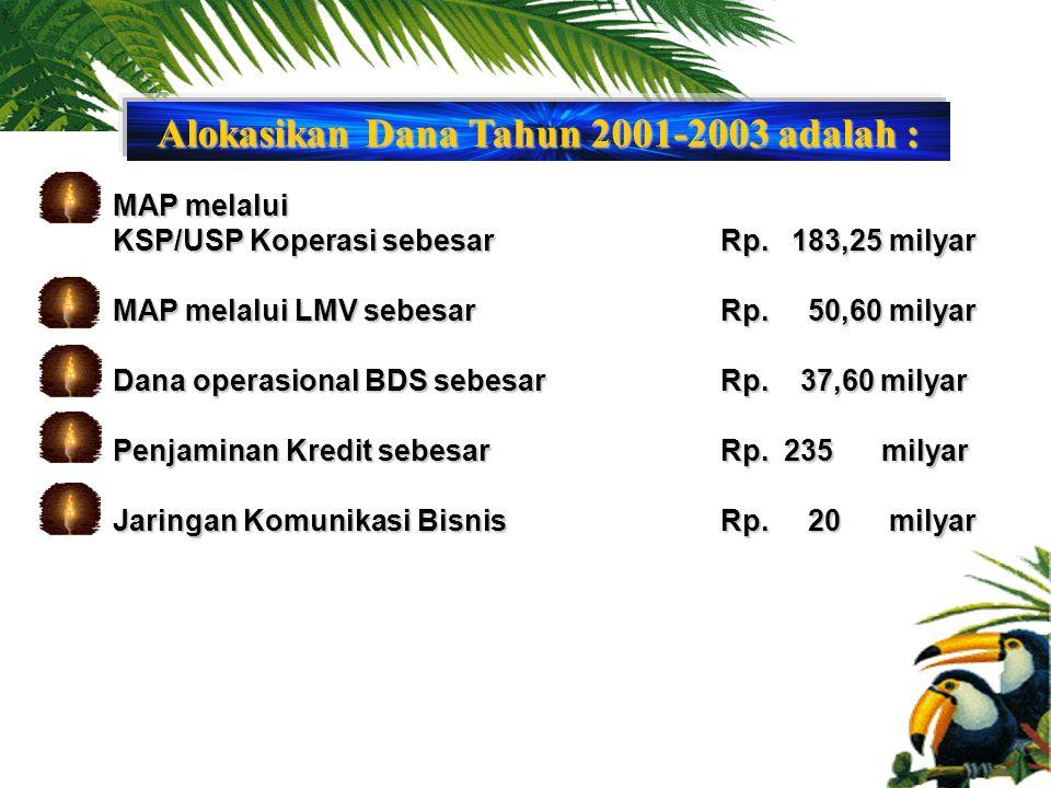 MAP melalui KSP/USP Koperasi sebesarRp. 183,25 milyar MAP melalui LMV sebesar Rp. 50,60 milyar Dana operasional BDS sebesarRp. 37,60 milyar Penjaminan