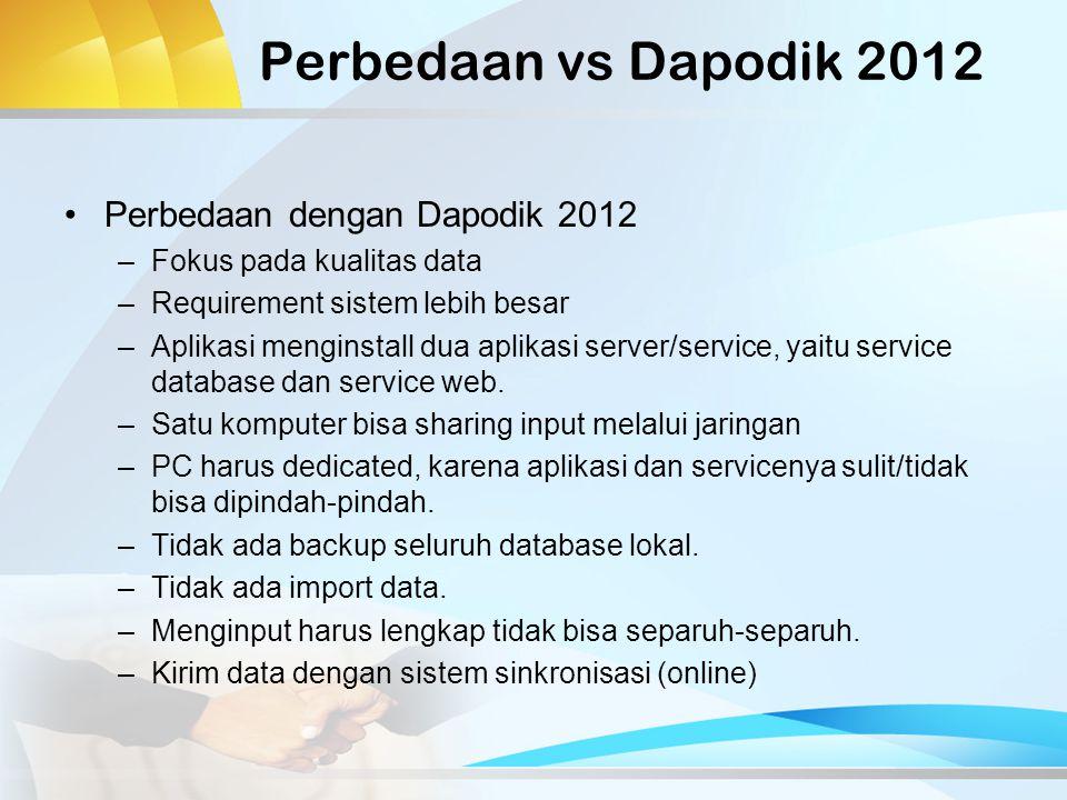 Aplikasi Dapodik 2013 Versi pre-release