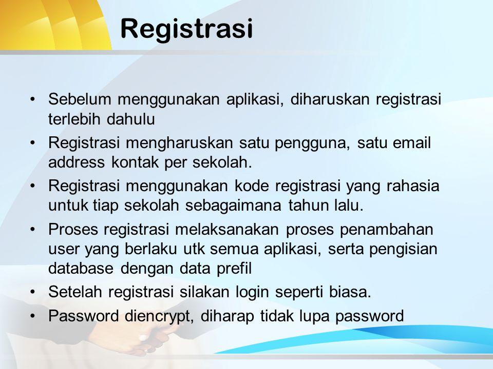 Registrasi Sebelum menggunakan aplikasi, diharuskan registrasi terlebih dahulu Registrasi mengharuskan satu pengguna, satu email address kontak per sekolah.