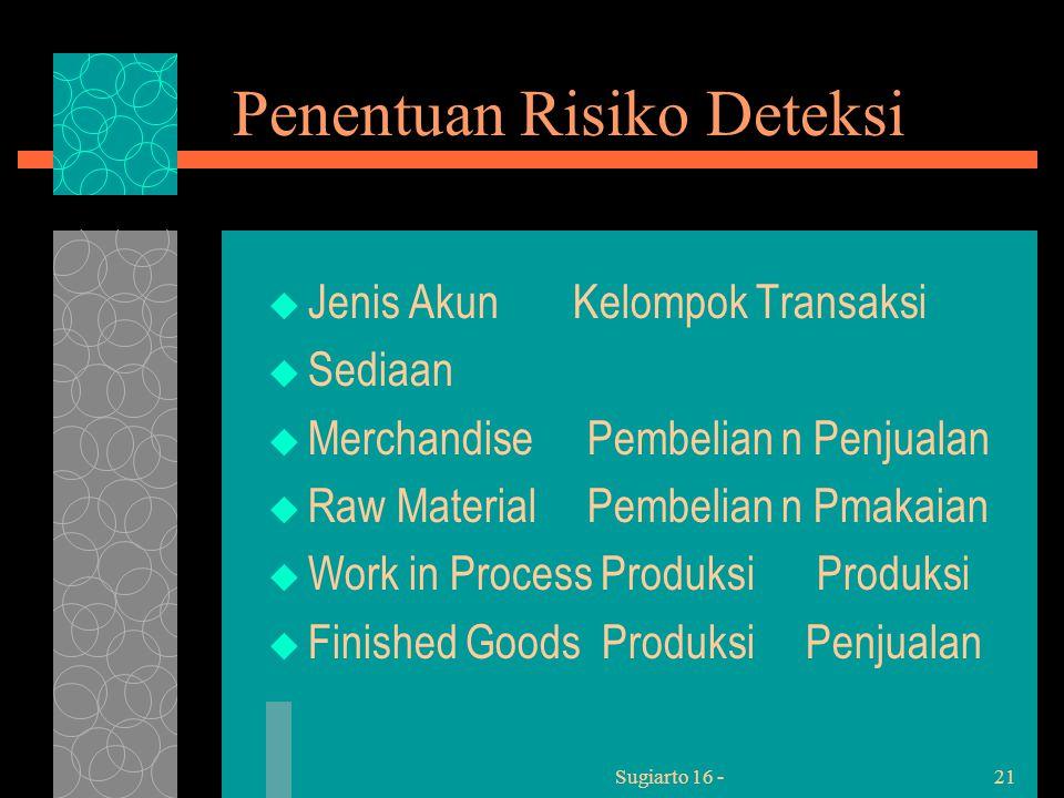 Sugiarto 16 -21 Penentuan Risiko Deteksi  Jenis Akun Kelompok Transaksi  Sediaan  MerchandisePembelian n Penjualan  Raw MaterialPembelian n Pmakaian  Work in Process Produksi Produksi  Finished Goods Produksi Penjualan