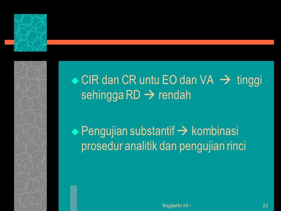 Sugiarto 16 -22  CIR dan CR untu EO dan VA  tinggi sehingga RD  rendah  Pengujian substantif  kombinasi prosedur analitik dan pengujian rinci