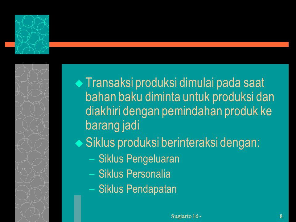 Sugiarto 16 -8  Transaksi produksi dimulai pada saat bahan baku diminta untuk produksi dan diakhiri dengan pemindahan produk ke barang jadi  Siklus produksi berinteraksi dengan: –Siklus Pengeluaran –Siklus Personalia –Siklus Pendapatan