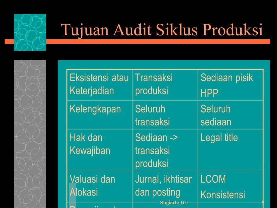 Sugiarto 16 -9 Tujuan Audit Siklus Produksi Eksistensi atau Keterjadian Transaksi produksi Sediaan pisik HPP KelengkapanSeluruh transaksi Seluruh sediaan Hak dan Kewajiban Sediaan -> transaksi produksi Legal title Valuasi dan Alokasi Jurnal, ikhtisar dan posting LCOM Konsistensi Penyajian dan Pengungkapan