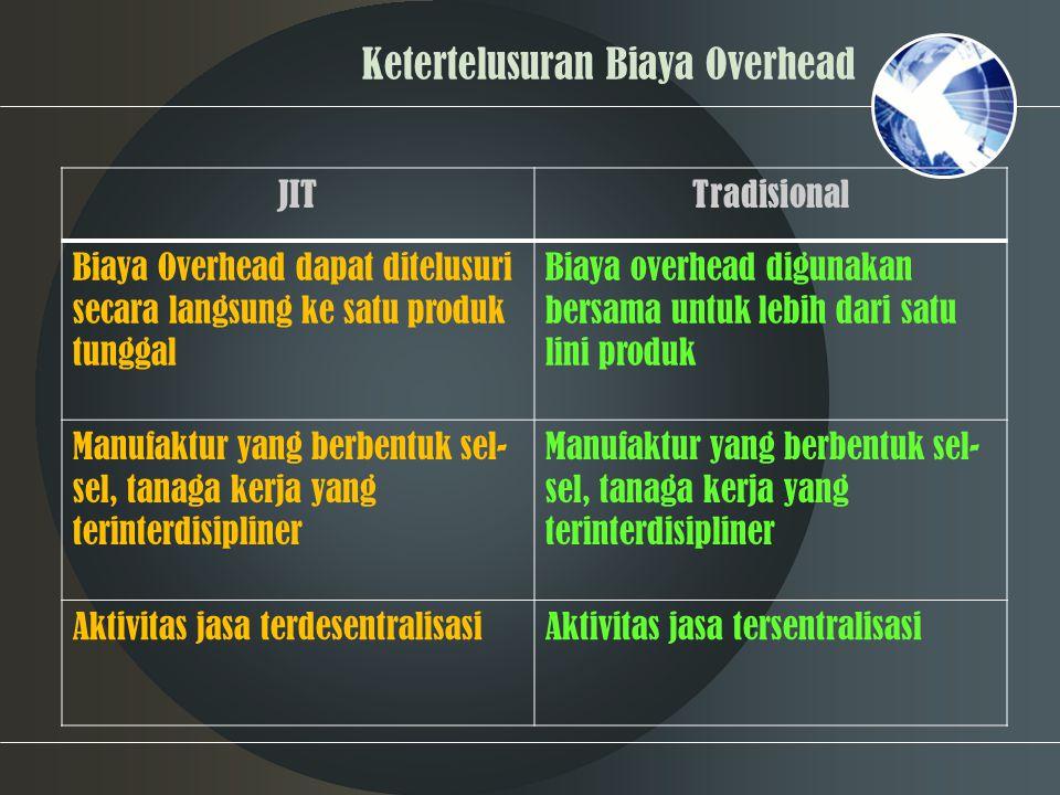 Ketertelusuran Biaya Overhead JITTradisional Biaya Overhead dapat ditelusuri secara langsung ke satu produk tunggal Biaya overhead digunakan bersama u