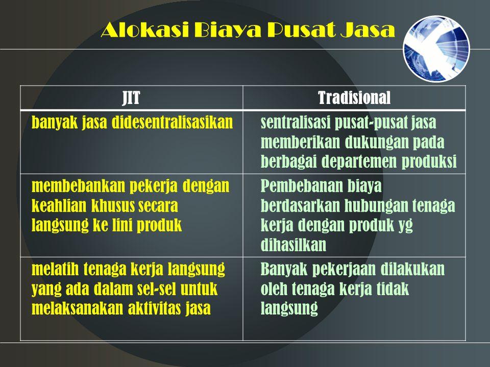 Alokasi Biaya Pusat Jasa JITTradisional banyak jasa didesentralisasikansentralisasi pusat-pusat jasa memberikan dukungan pada berbagai departemen prod