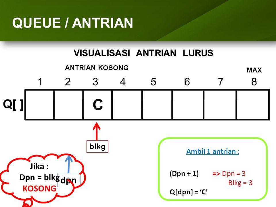 ARRAY (LARIK) QUEUE / ANTRIAN 1234 5 6 7 8 Q[ ] dpn Ambil 1 antrian : (Dpn + 1) => Dpn = 3 Blkg = 3 Q[dpn] = 'C' blkg C ANTRIAN KOSONG MAX Jika : Dpn